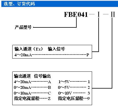 通用技术规格 ●工作电源 独立的电源接线端子